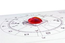 partnersky-horoskop